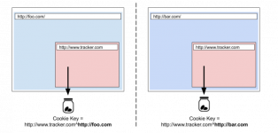 State-Partitioning-Developer-Blog-Post1-e1613650050872-768x368.png
