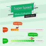 super-speed-incredibly-fast-gtmetrix-optimization_003.jpg