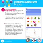 advanced-product-configurator-by-steps.jpg