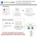 google-dynamic-remarketing-google-ads-tag_003.jpg