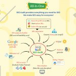 seo-audit-best-seo-practices-2020-incredibly-good_001.jpg
